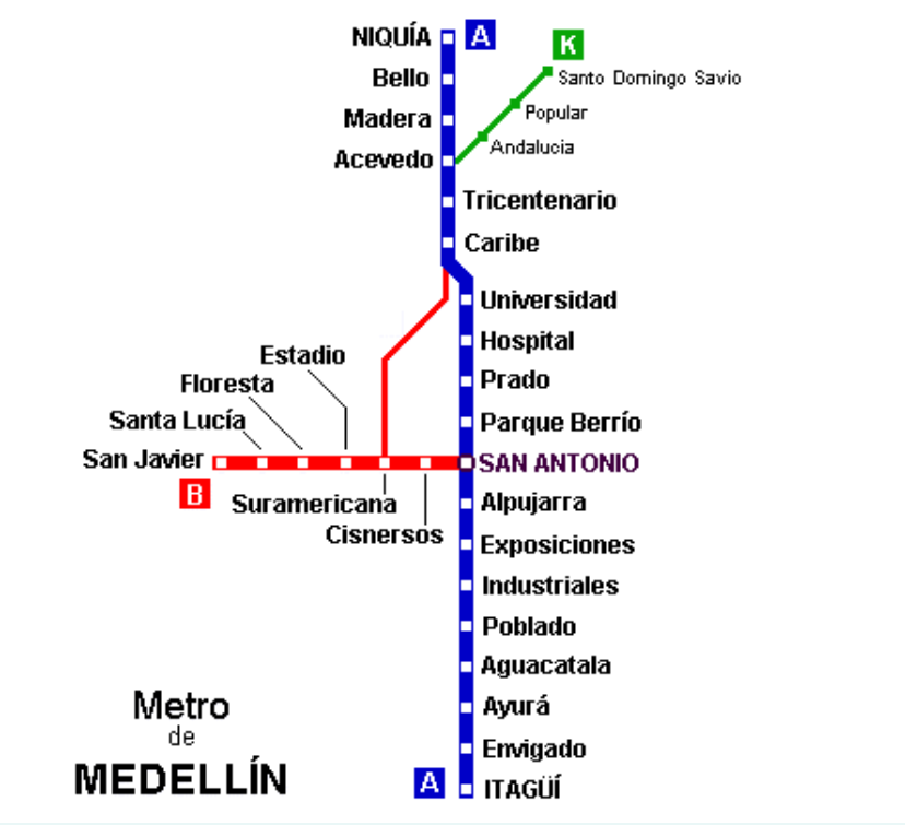 TRANSPORT IN MEDELLIN THE METRO